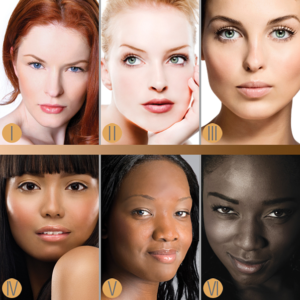 The six types of skin | Mololo Cosmetics